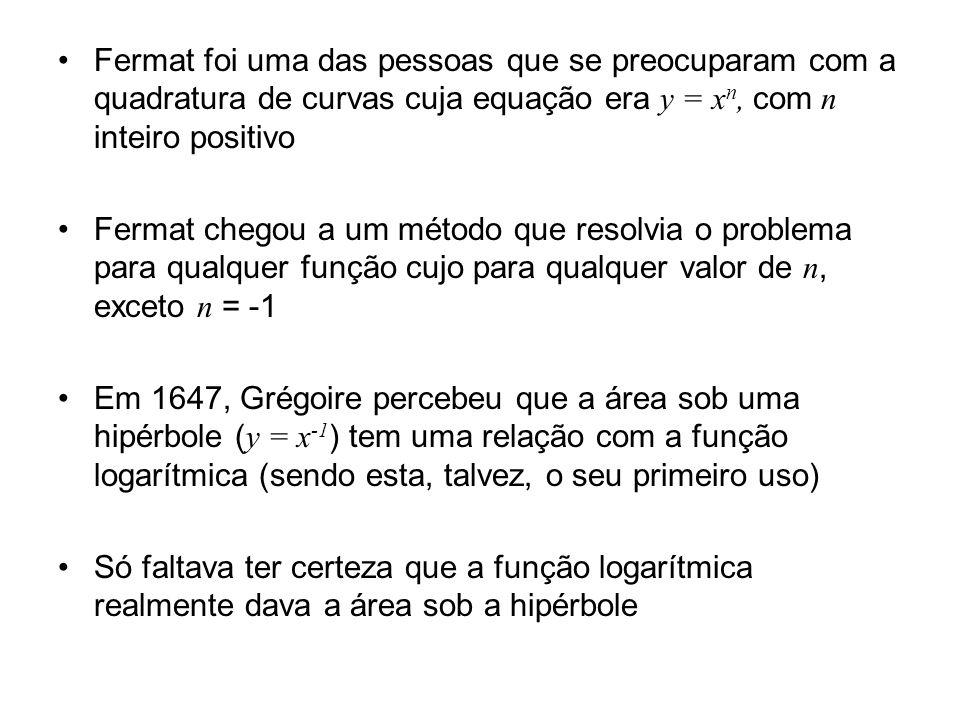 Fermat foi uma das pessoas que se preocuparam com a quadratura de curvas cuja equação era y = xn, com n inteiro positivo