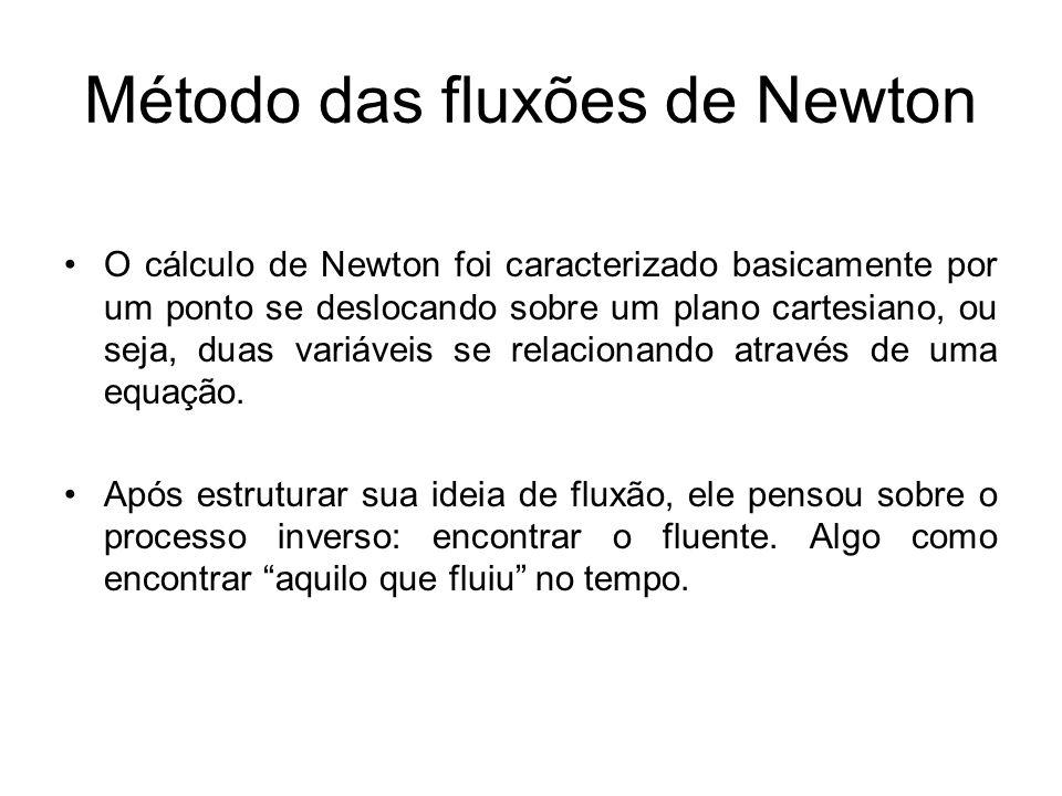 Método das fluxões de Newton