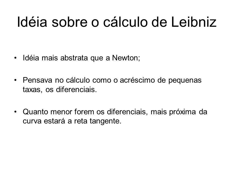 Idéia sobre o cálculo de Leibniz