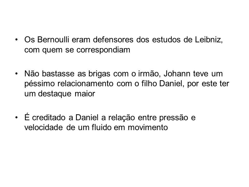 Os Bernoulli eram defensores dos estudos de Leibniz, com quem se correspondiam