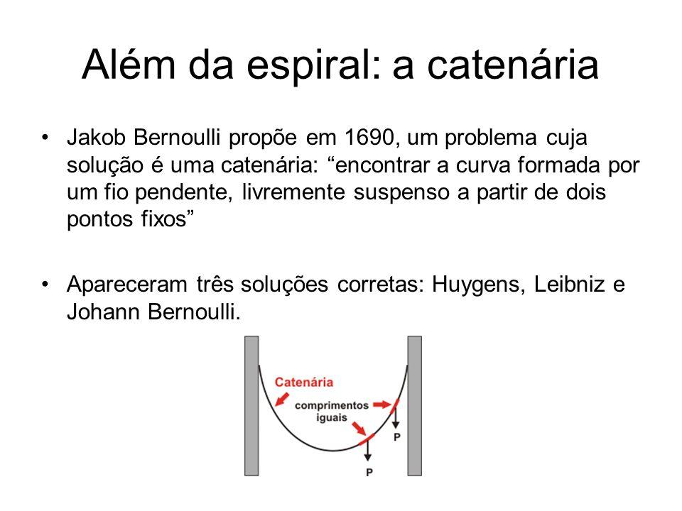 Além da espiral: a catenária