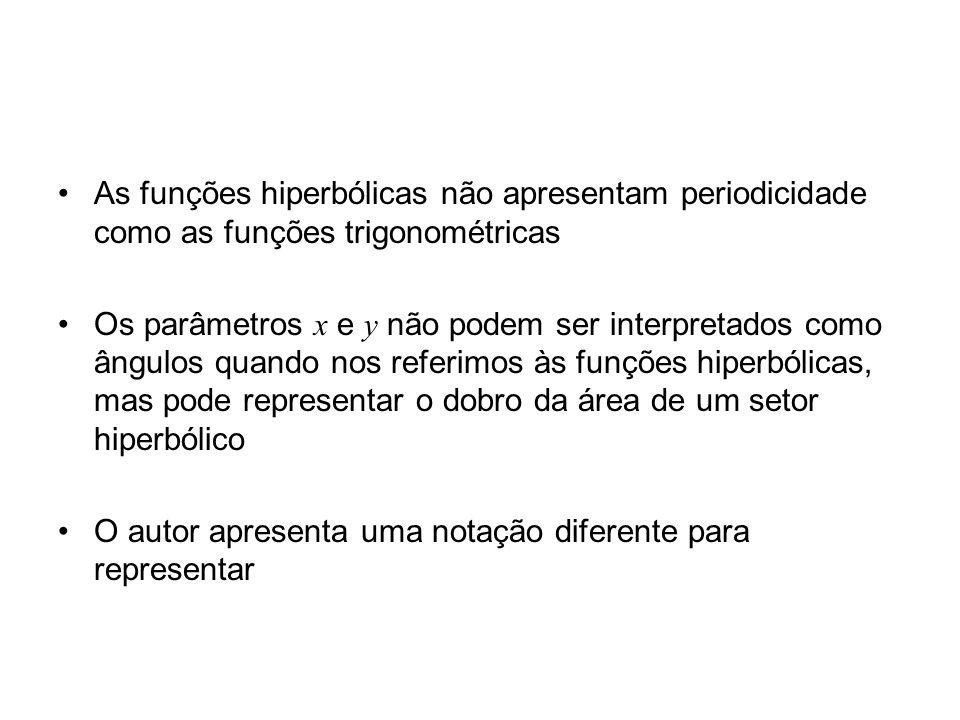 As funções hiperbólicas não apresentam periodicidade como as funções trigonométricas