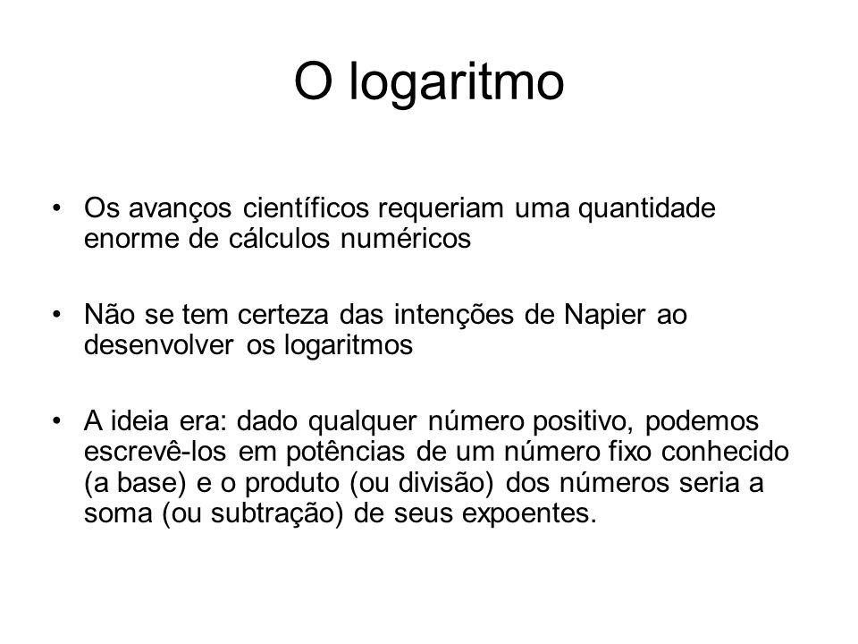 O logaritmo Os avanços científicos requeriam uma quantidade enorme de cálculos numéricos.