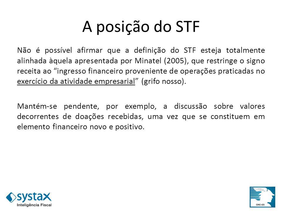 A posição do STF