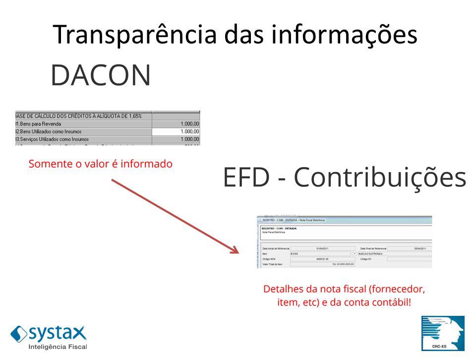 Transparência das informações