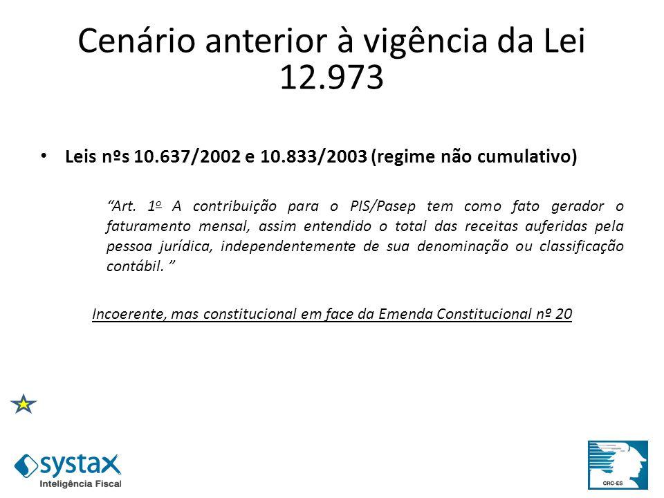 Cenário anterior à vigência da Lei 12.973