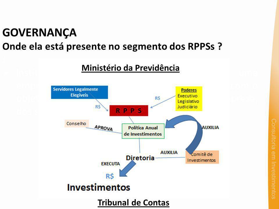 GOVERNANÇA Onde ela está presente no segmento dos RPPSs J