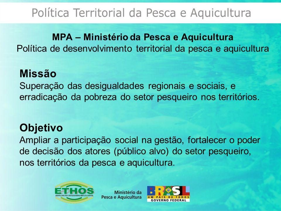 MPA – Ministério da Pesca e Aquicultura Política de desenvolvimento territorial da pesca e aquicultura