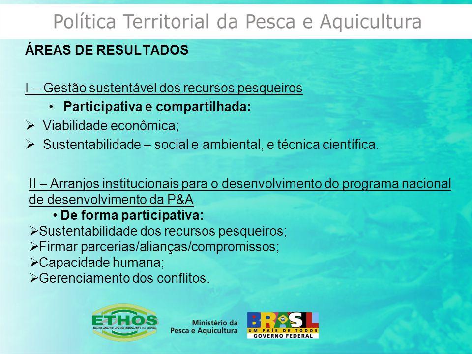ÁREAS DE RESULTADOS I – Gestão sustentável dos recursos pesqueiros. Participativa e compartilhada:
