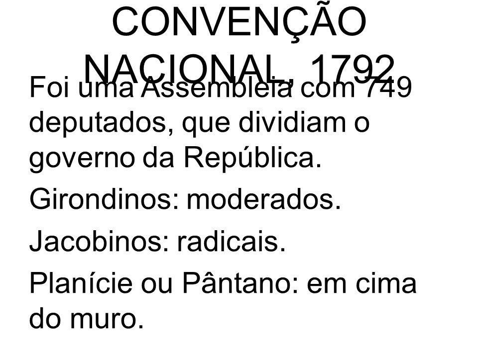 CONVENÇÃO NACIONAL, 1792