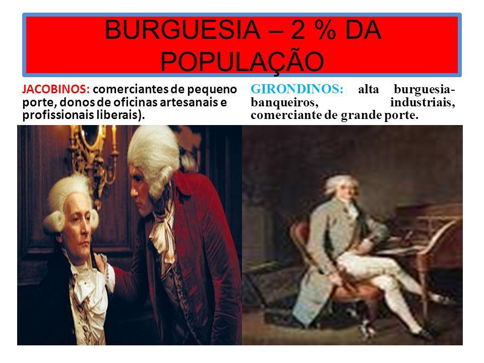 BURGUESIA – 2 % DA POPULAÇÃO