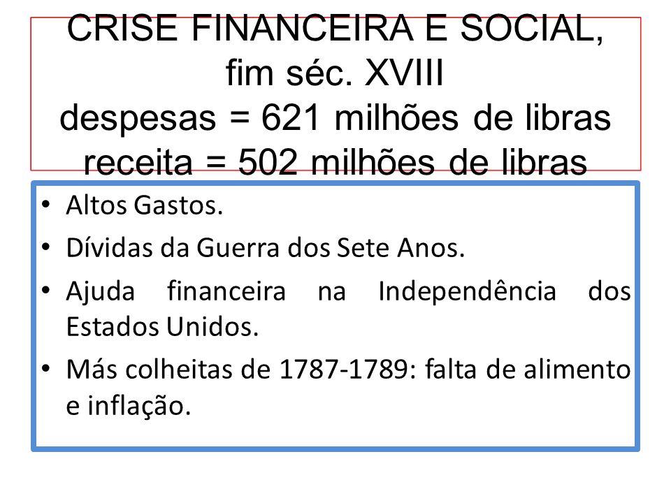 CRISE FINANCEIRA E SOCIAL, fim séc