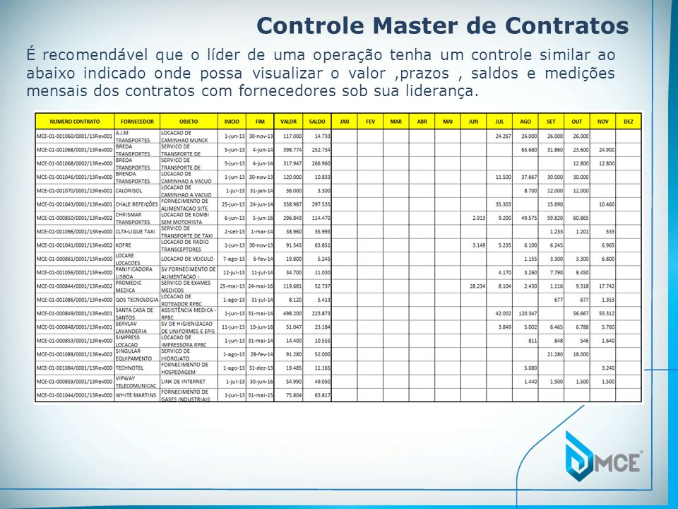 Controle Master de Contratos