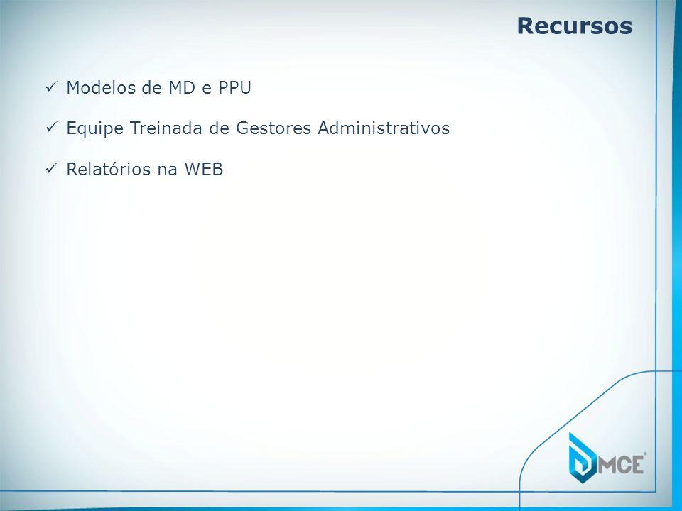 Recursos Modelos de MD e PPU
