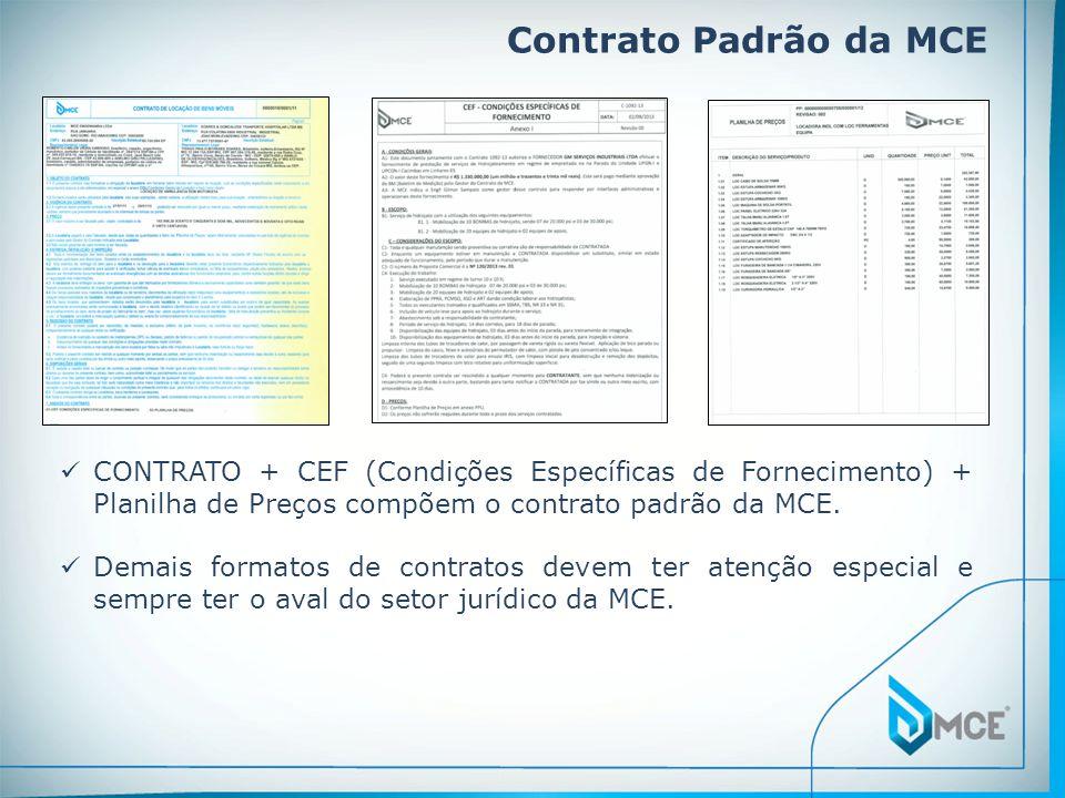 Contrato Padrão da MCE CONTRATO + CEF (Condições Específicas de Fornecimento) + Planilha de Preços compõem o contrato padrão da MCE.