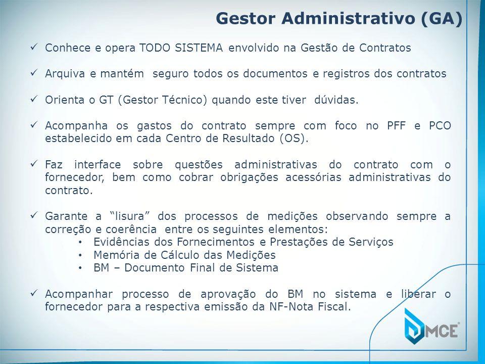 Gestor Administrativo (GA)