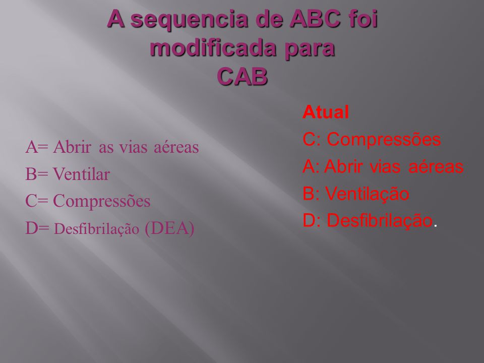 A sequencia de ABC foi modificada para