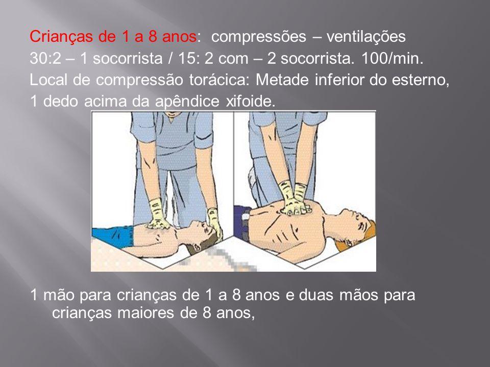 Crianças de 1 a 8 anos: compressões – ventilações 30:2 – 1 socorrista / 15: 2 com – 2 socorrista.
