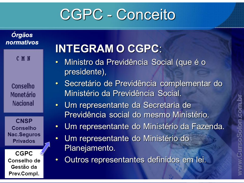 CGPC - Conceito INTEGRAM O CGPC: