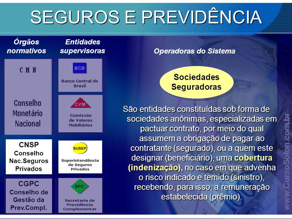 SEGUROS E PREVIDÊNCIA Sociedades Seguradoras