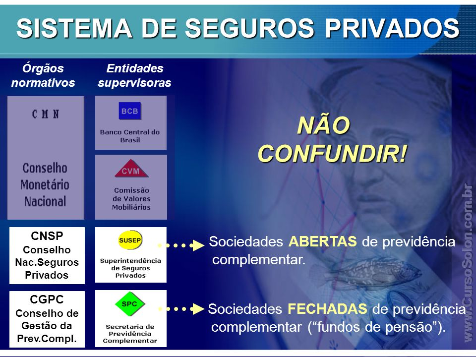 SISTEMA DE SEGUROS PRIVADOS
