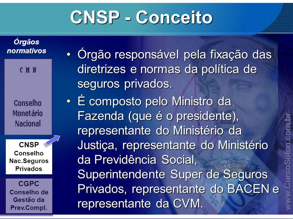 CNSP - Conceito Órgãos normativos. Órgão responsável pela fixação das diretrizes e normas da política de seguros privados.