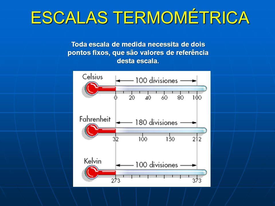 ESCALAS TERMOMÉTRICA Toda escala de medida necessita de dois pontos fixos, que são valores de referência desta escala.