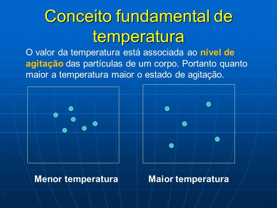 Conceito fundamental de temperatura