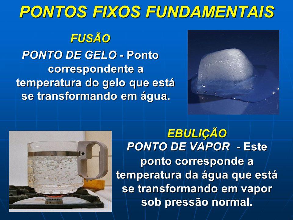 PONTOS FIXOS FUNDAMENTAIS
