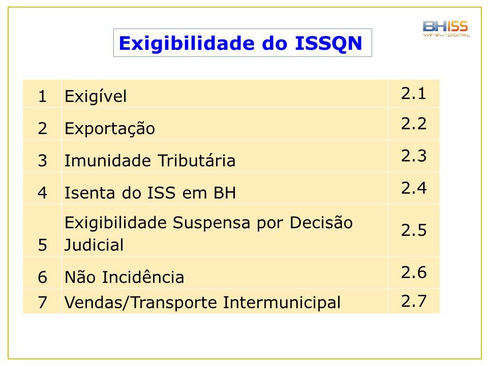 Exigibilidade do ISSQN