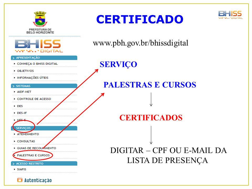 DIGITAR – CPF OU E-MAIL DA LISTA DE PRESENÇA