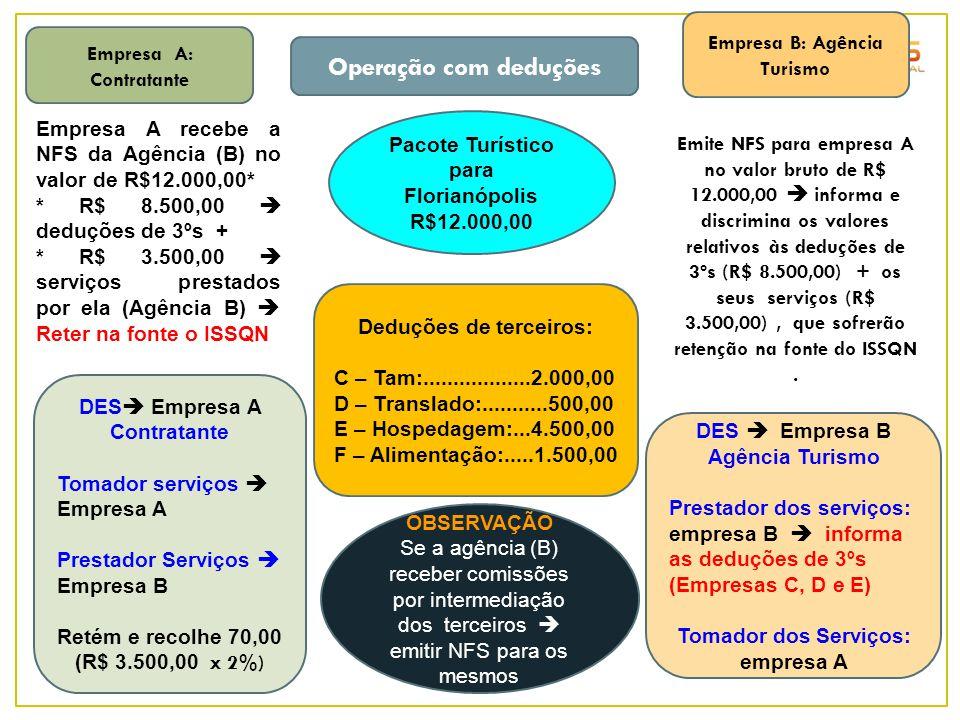 Operação com deduções Empresa B: Agência Turismo