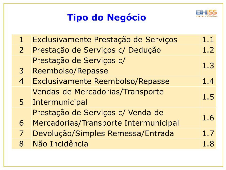 Tipo do Negócio 1 Exclusivamente Prestação de Serviços 1.1 2