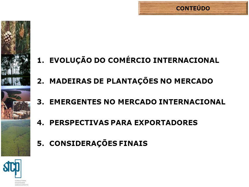 EVOLUÇÃO DO COMÉRCIO INTERNACIONAL MADEIRAS DE PLANTAÇÕES NO MERCADO