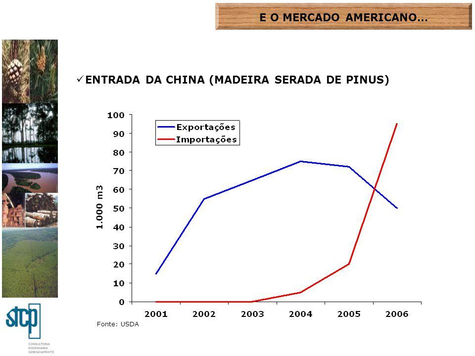 ENTRADA DA CHINA (MADEIRA SERADA DE PINUS)