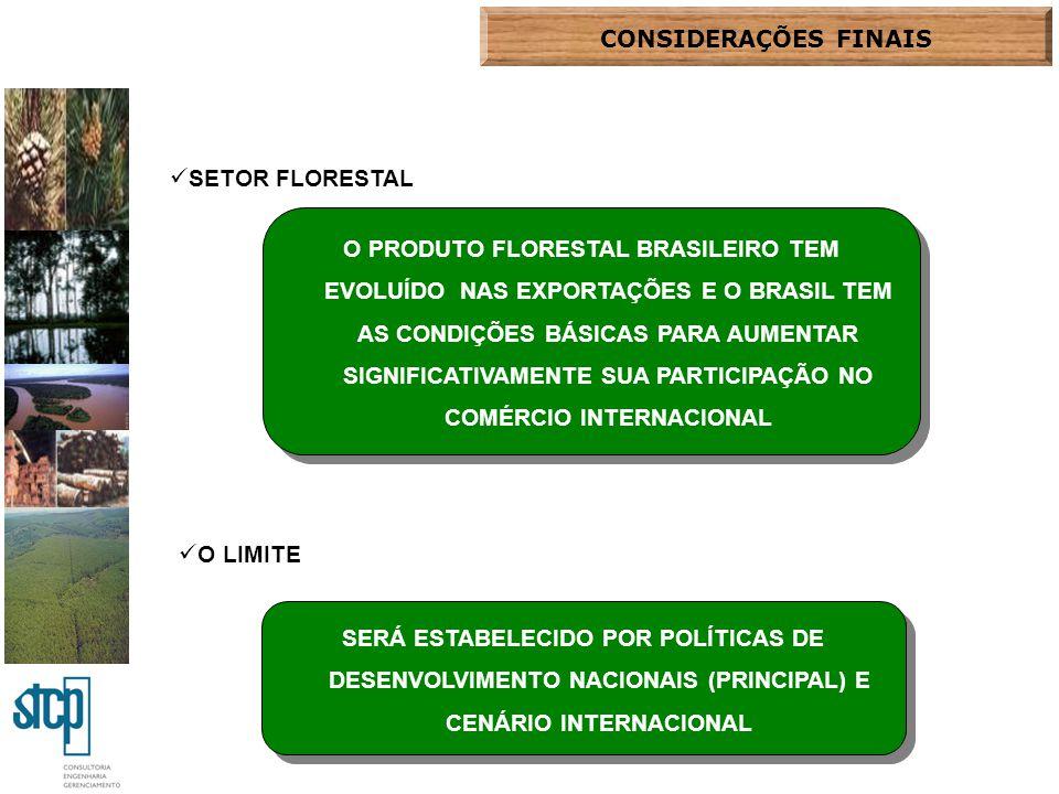 CONSIDERAÇÕES FINAIS SETOR FLORESTAL.
