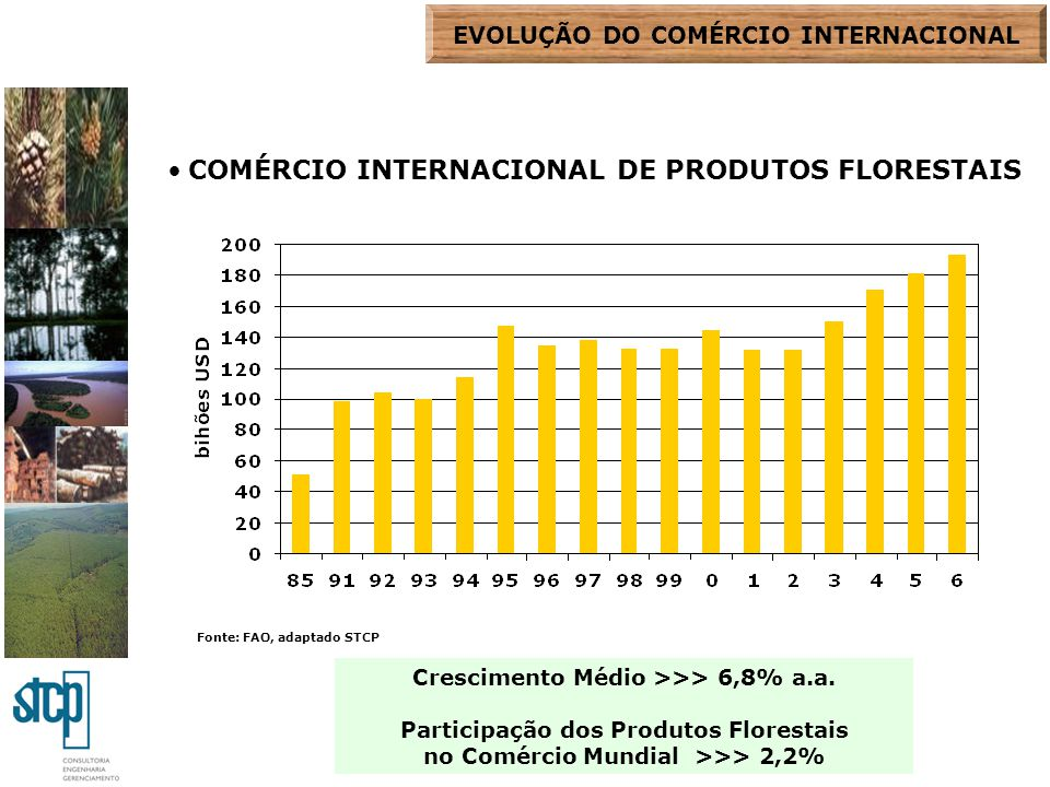 COMÉRCIO INTERNACIONAL DE PRODUTOS FLORESTAIS