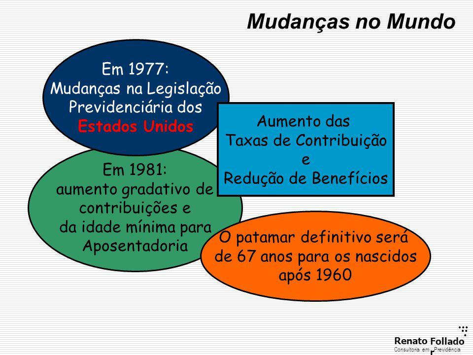 Mudanças no Mundo Em 1977: Mudanças na Legislação Previdenciária dos