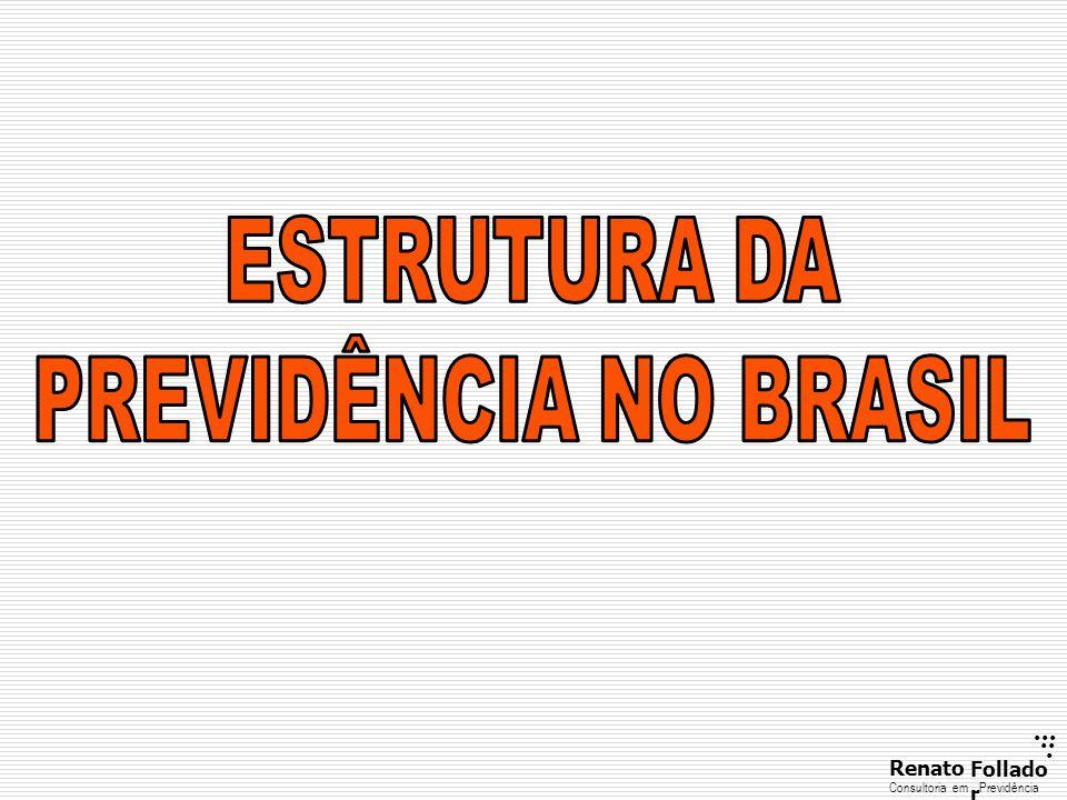 ESTRUTURA DA PREVIDÊNCIA NO BRASIL