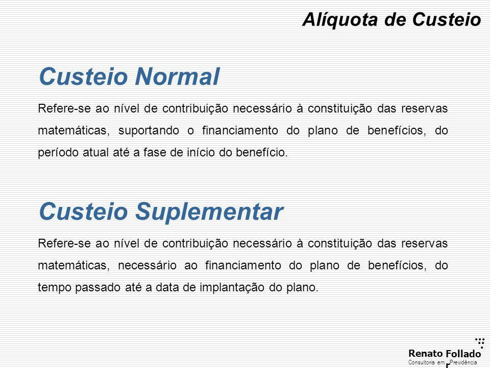 Custeio Normal Custeio Suplementar Alíquota de Custeio