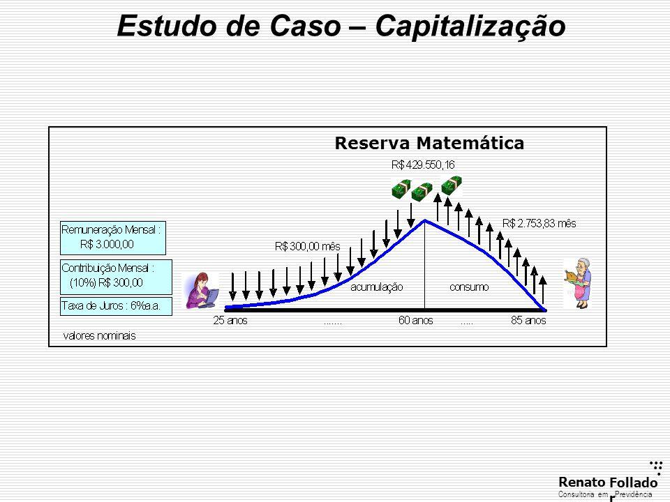 Estudo de Caso – Capitalização