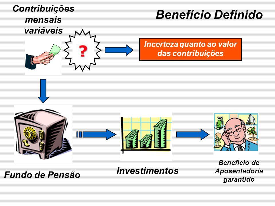 Benefício Definido Contribuições mensais variáveis Investimentos