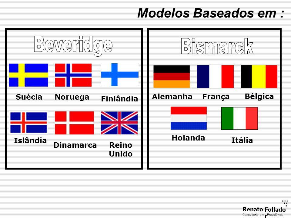 Modelos Baseados em : Beveridge Bismarck Suécia Noruega Alemanha