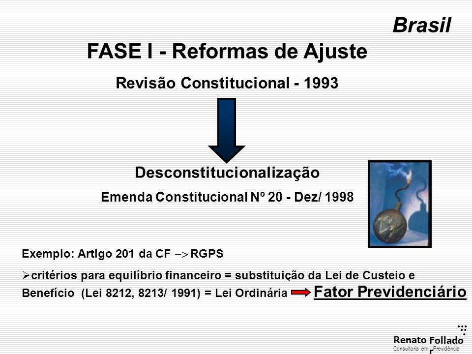 FASE I - Reformas de Ajuste