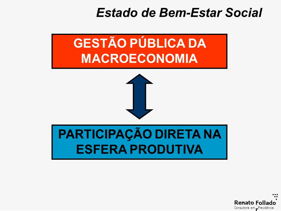 Estado de Bem-Estar Social