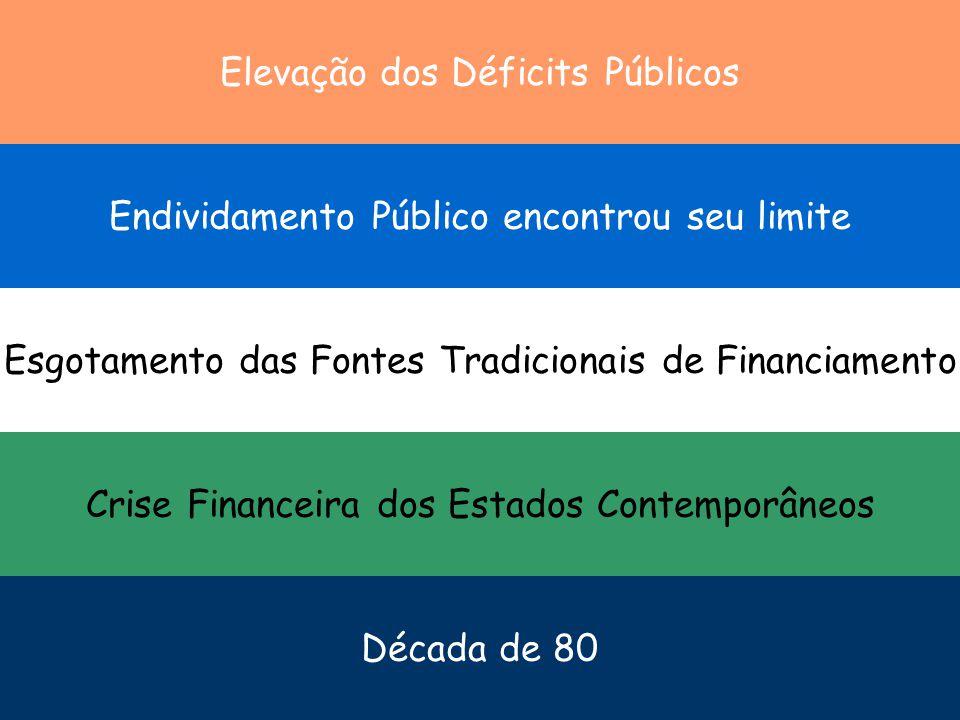 Elevação dos Déficits Públicos
