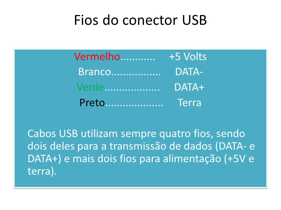 Fios do conector USB