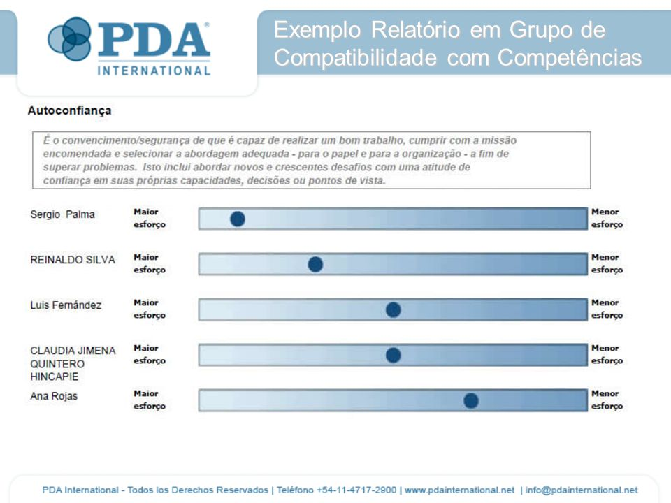 Exemplo Relatório em Grupo de Compatibilidade com Competências