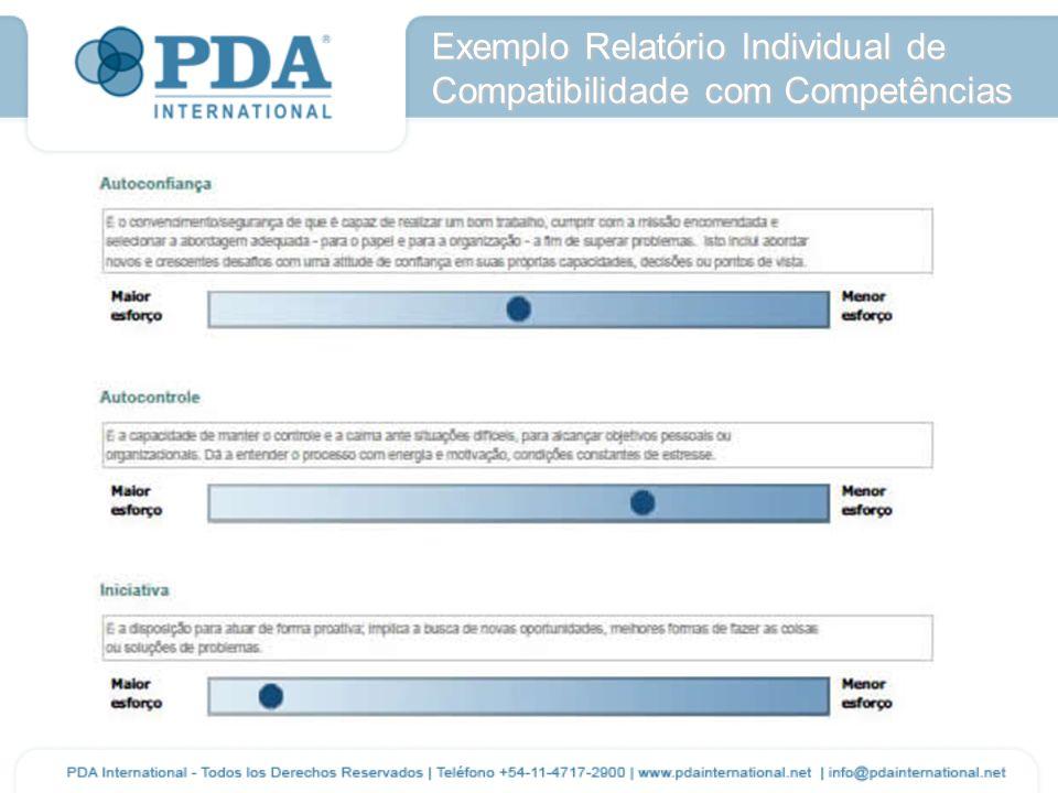Exemplo Relatório Individual de Compatibilidade com Competências
