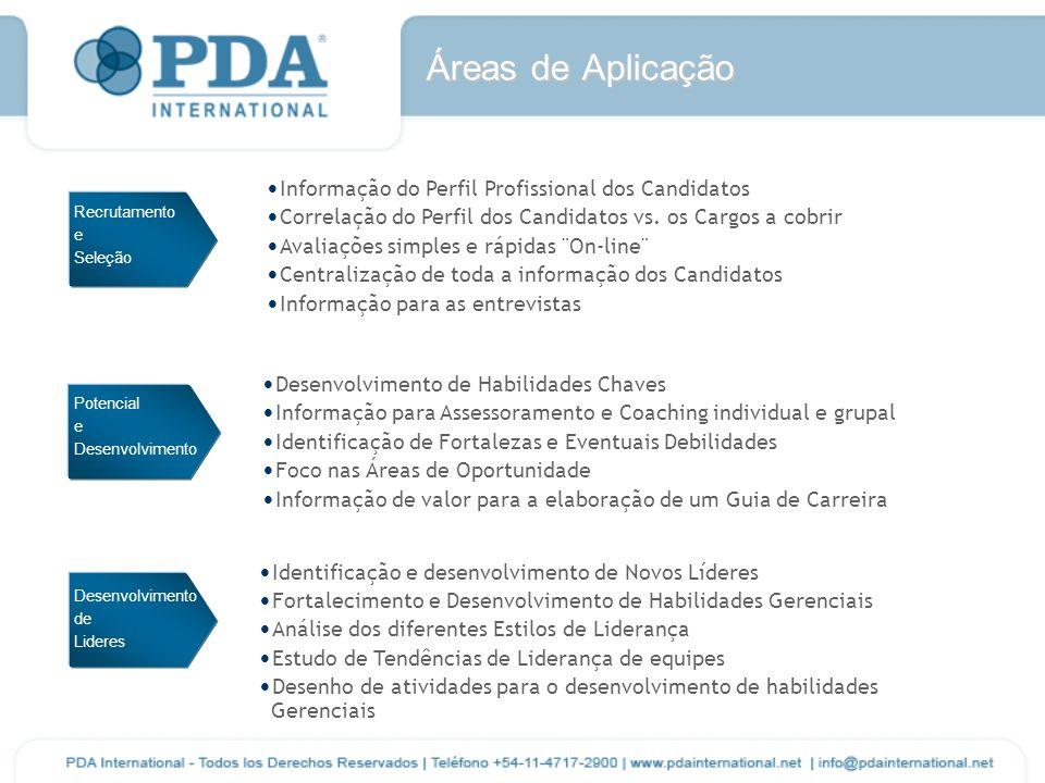 Áreas de Aplicação Informação do Perfil Profissional dos Candidatos